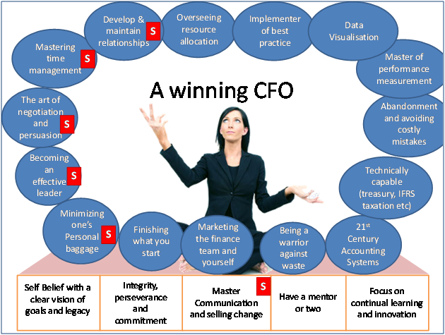 winning cfos taking finance team from good to great